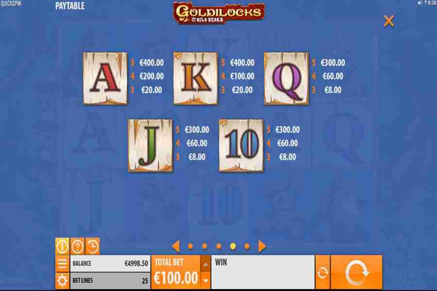 Cards Paytable