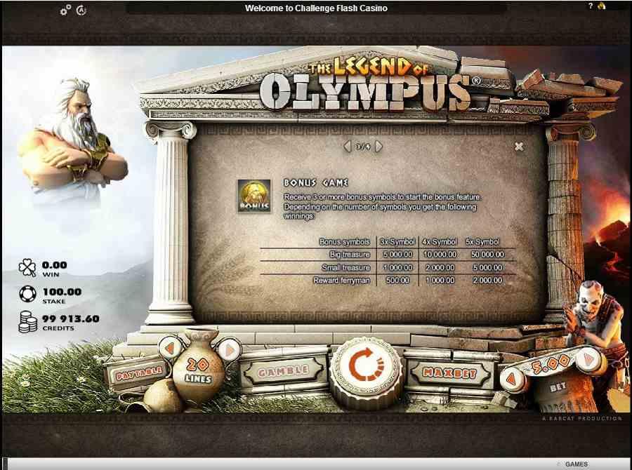 Legend of Olympus Bonus Feature