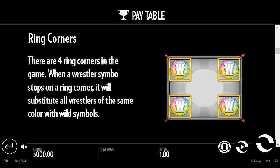 Luchadora Ring Corners