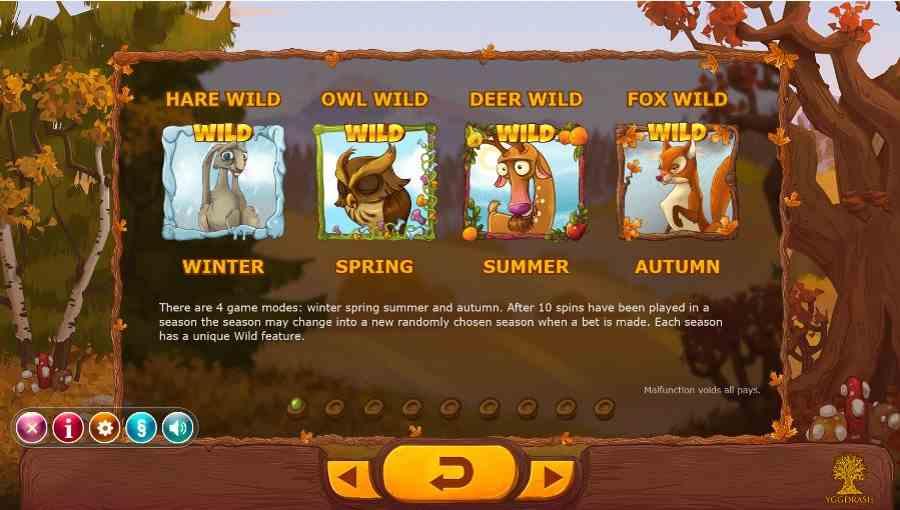 Seasons Symbols