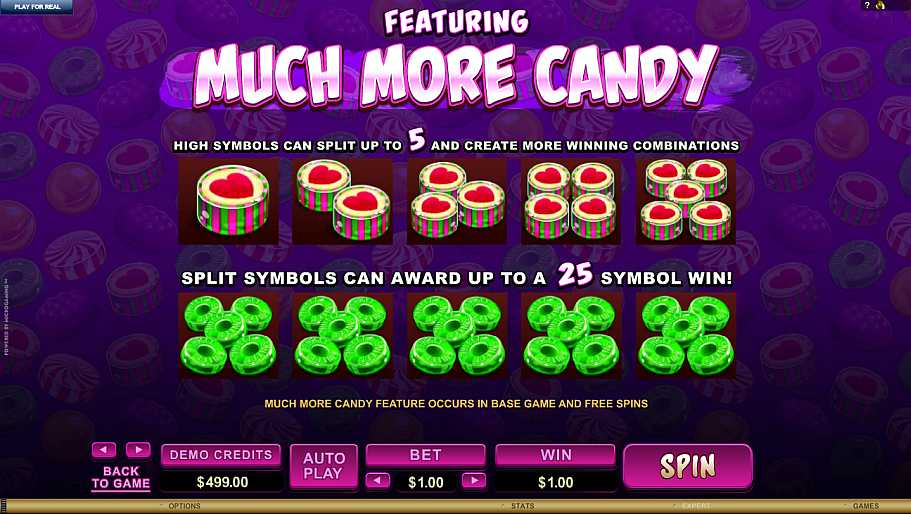 So Much Candy Bonus Feature