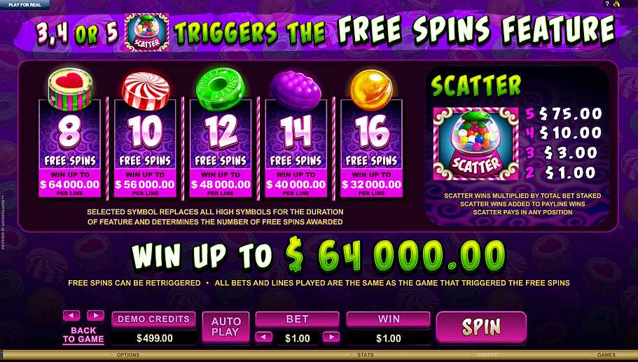 So Much Candy Free Spins Feature