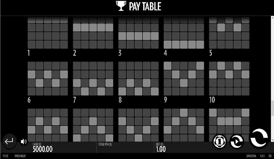 Spectra Slot Paytable