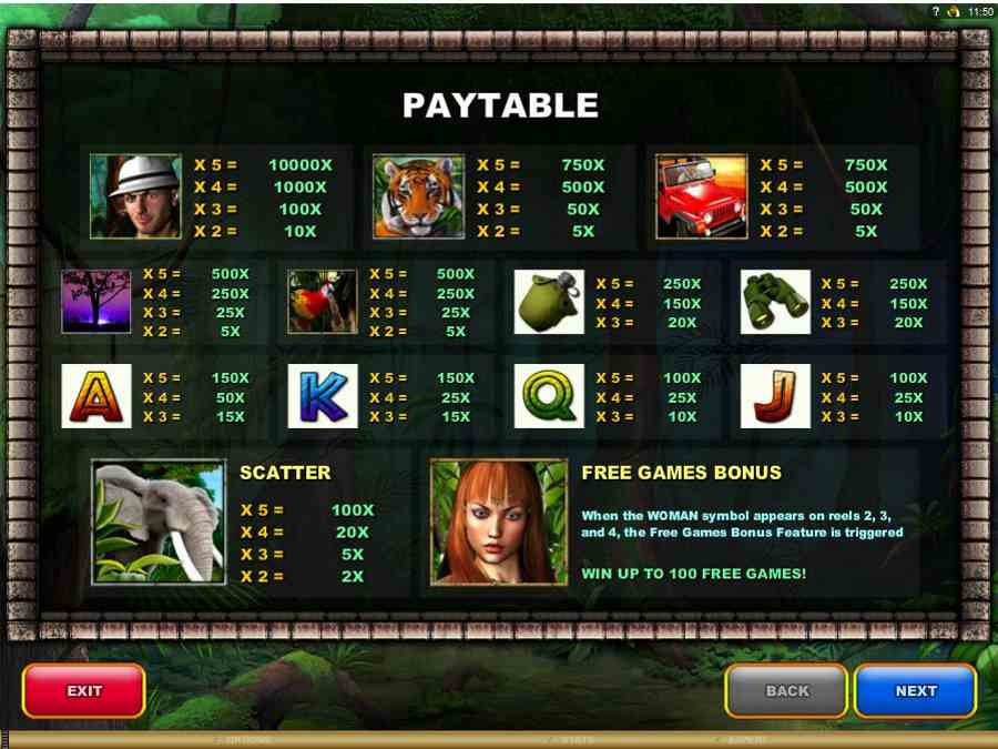 The Jungle II Symbol Paytable