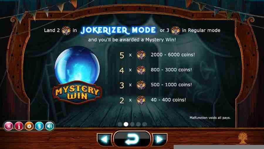 Jokerizer Symbol Pay Table