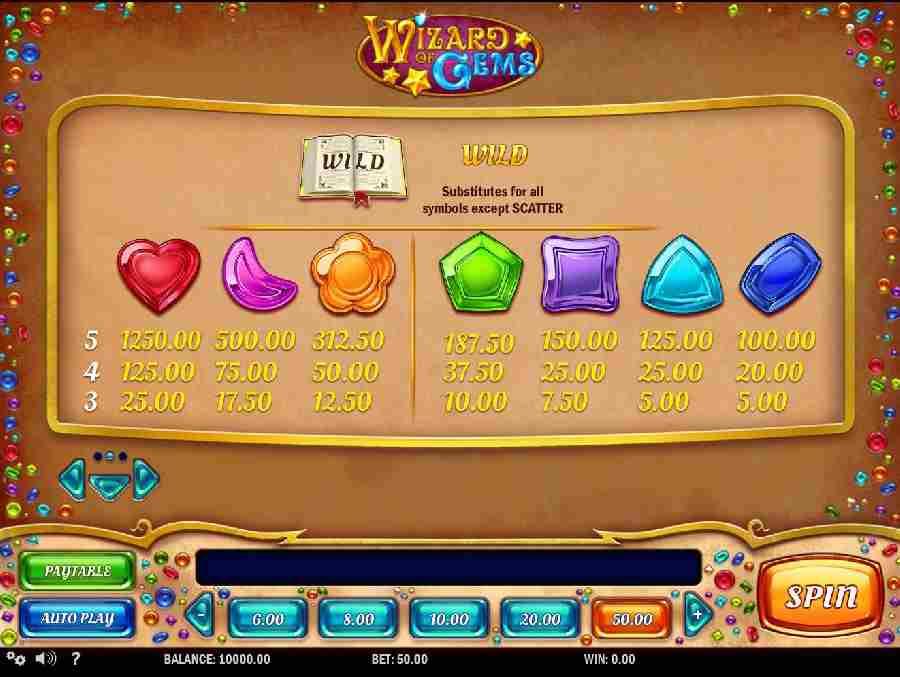 Wild Bonus Screen