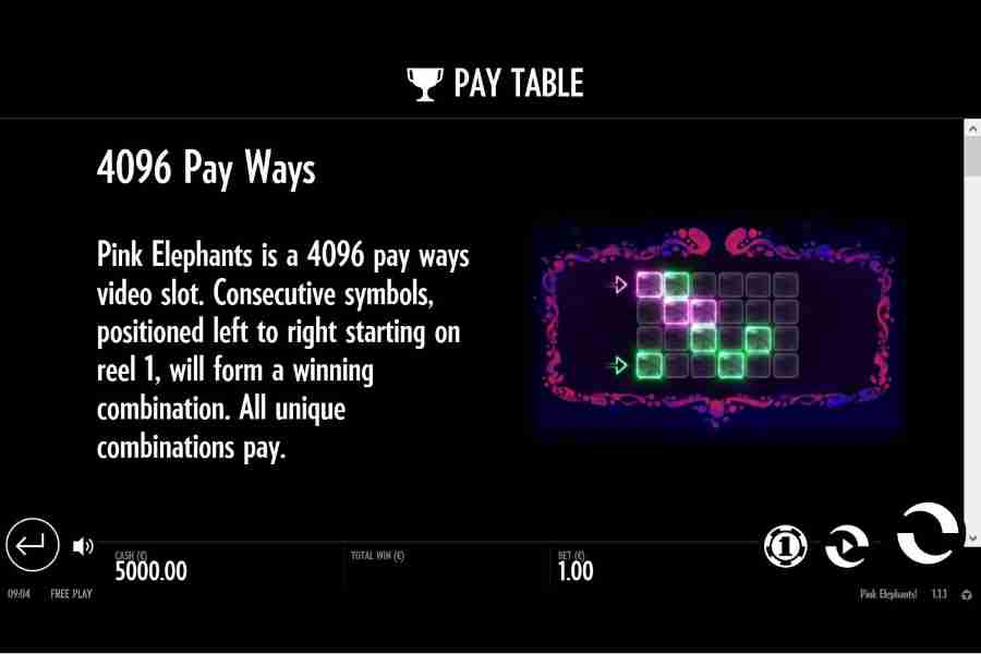 4096 Pay Ways