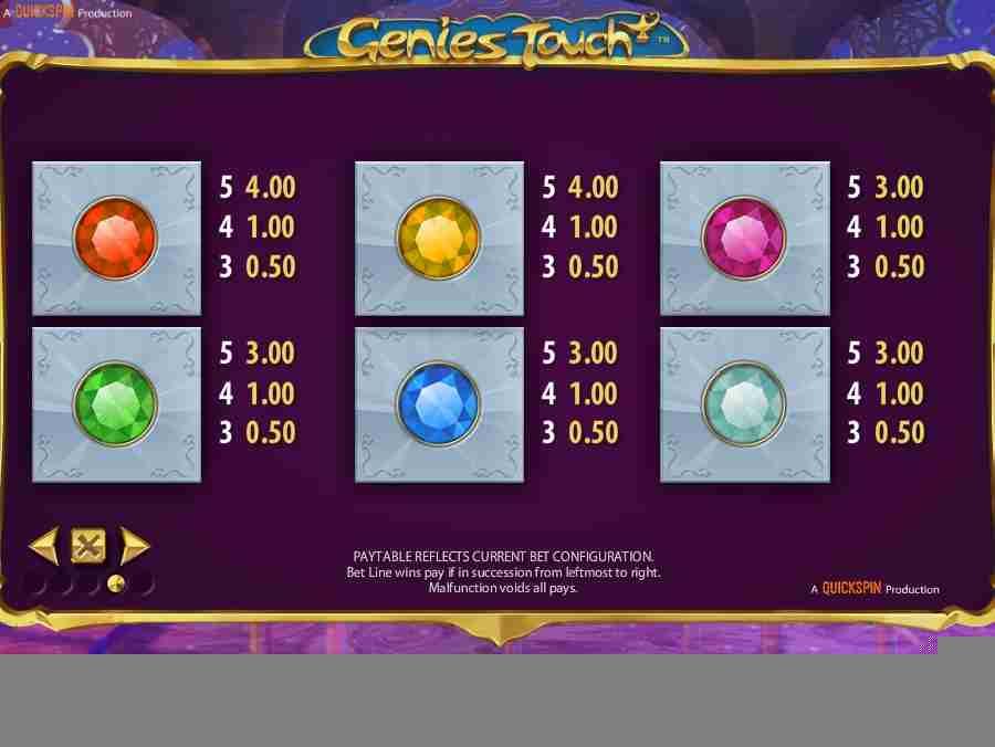 Gems Symbols Paytable