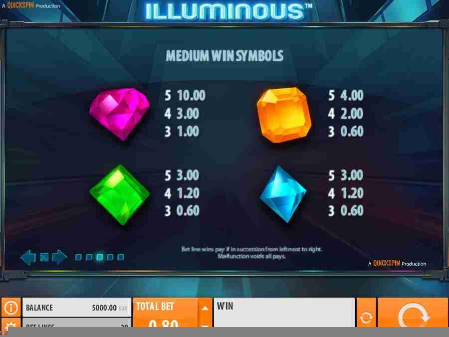 Medium Win Symbols
