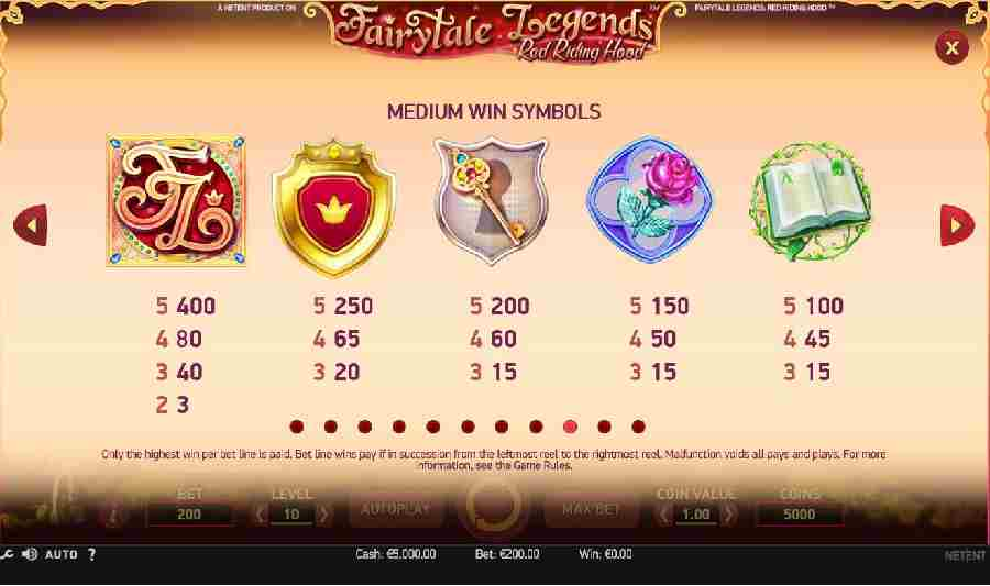 Red Riding Hood Symbols Pay table